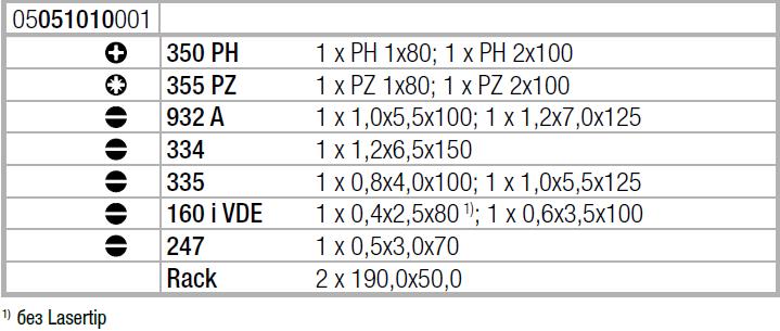Набор отвёрток Kraftform XXL ( SL, PH, PZ ) WERA 05051010001