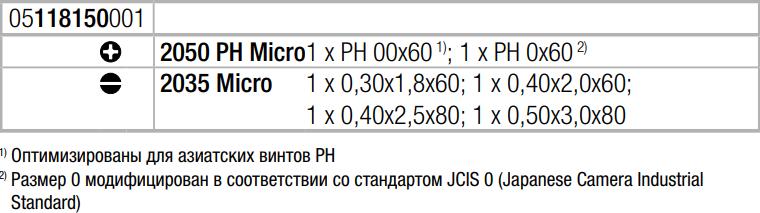 Набор отверток для электронщиков ( SL, PH )  WERA 05118150001