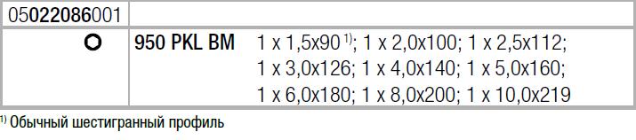 Набор Г-образных ключей, метрических, BlackLaser 950/9 Hex-Plus 6 Wera 05022086001
