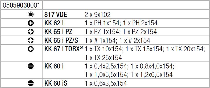 Набор Kraftform Kompakt VDE 17 Universal 1 (2 ручки) WERA 05059030001