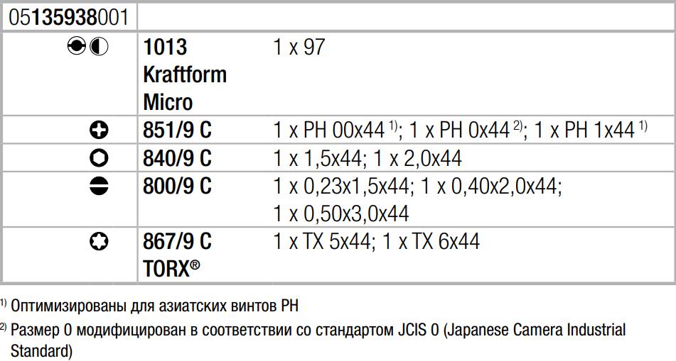 Отвёртка с набором насадок для электронщиков WERA 05135938001