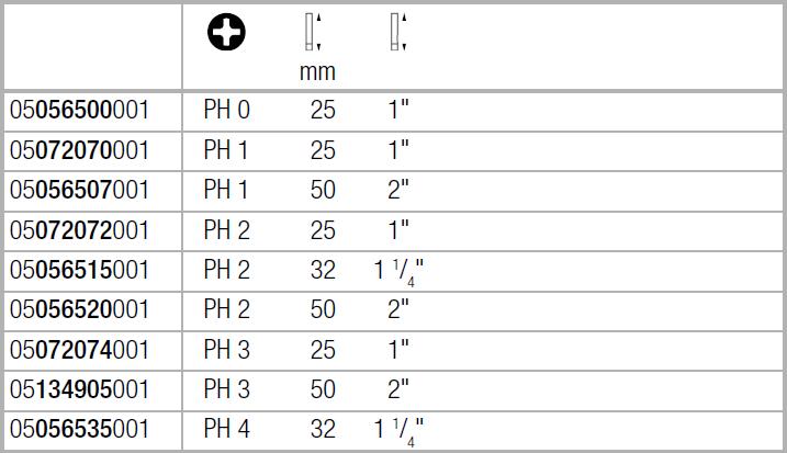 Бита Philips 851/1 Z WERA