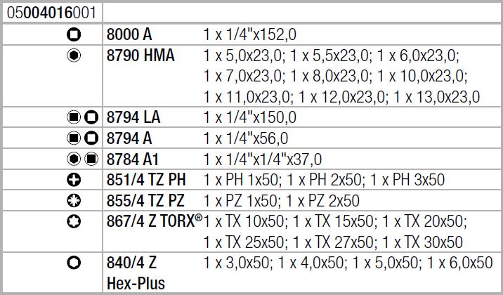 "Zyklop Speed 8100 SA 6 - набор с трещоткой, привод 1/4"", метрический Wera 05004016001"