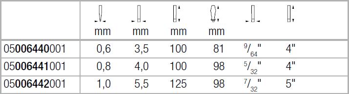 Отвертка, изолированная по нормам VDE, шлицевая, с зауженным рабочим концом 160 iS 3,5-5,5мм WERA