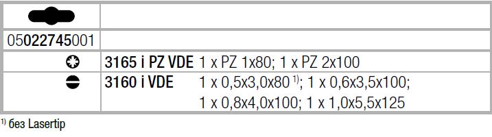 Набор изолированных отверток из нержавеющей стали ( SL, PZ ) WERA 05022745001