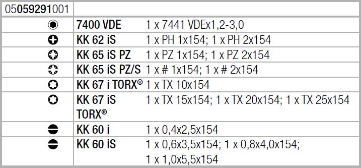 Набор Kraftform Kompakt VDE 15 Torque 1,2-3,0 Nm extra slim 1 с динамометрической отвёрткой WERA 05059291001