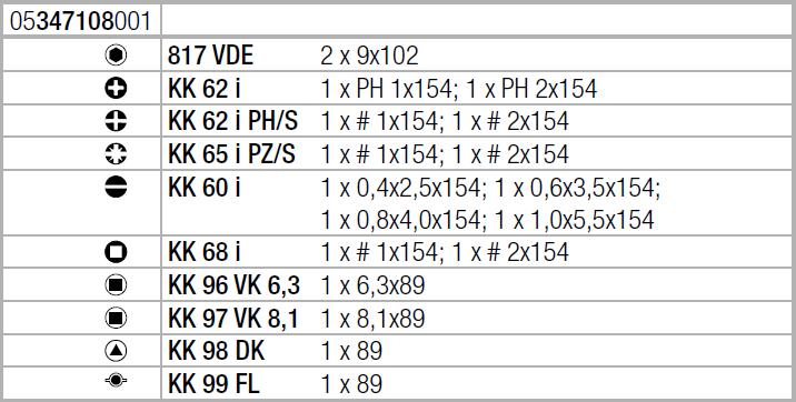 Набор Kraftform Kompakt VDE 18 Imperial 1 (2 ручки) Wera 05347108001