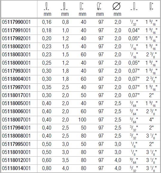 Шлицевая отвертка для электронщиков 2035 0,8-4 мм Wera
