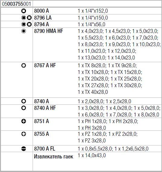 """Набор с трещоткой Zyklop Speed 8100 SA All-in , с фиксирующей функцией, привод 1/4"""", метрический WERA 05003755001"""