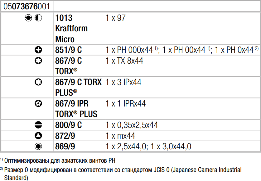Набор Kraftform Kompakt Micro 11 Electronics 1 WERA 05073676001
