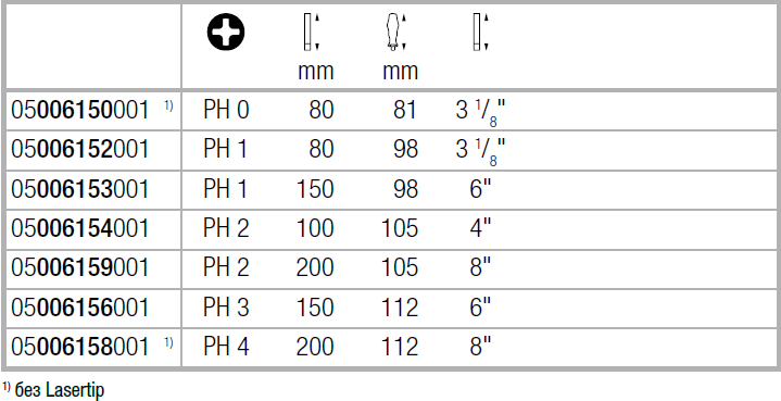 Изолированная крестовая отвертка 162 i PH VDE PH0-PH4 Wera