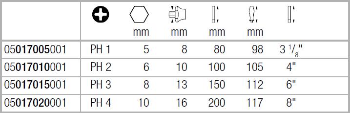 Крестовая ударная отвертка PH2х100 мм WERA 05017010001