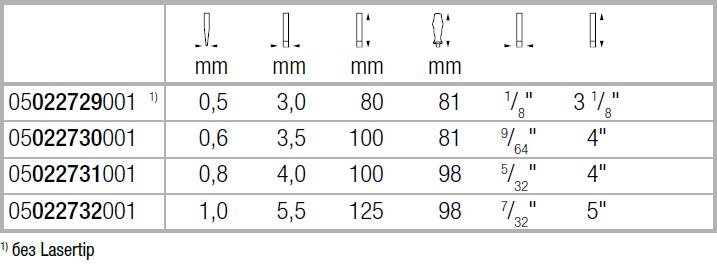 Шлицевая отвертка из нержавеющей стали 3160 i VDE 3,0 | 3,5 | 4,0 | 5,5 мм WERA