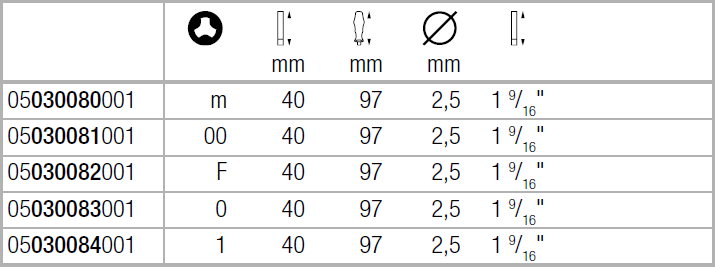 Отверка Microstix® Kraftform Micro 1572 ESD Wera