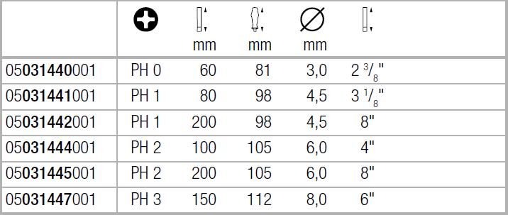 Крестовая отвертка Kraftform Comfort PH1х200 мм WERA 05031442001