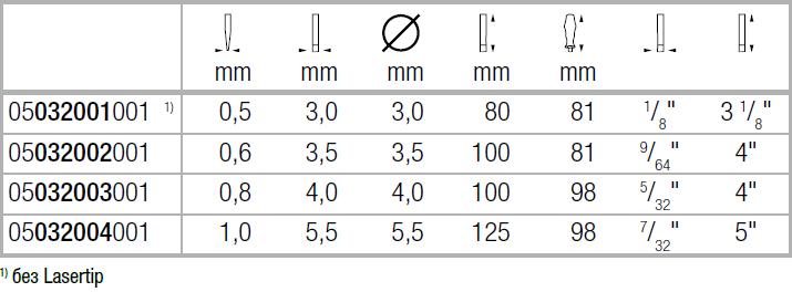Шлицевая отвертка, нержавеющая сталь SL 3,0х80 мм WERA 05032001001