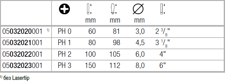 Крестовая отвертка PH, нержавеющая сталь PH1х80 мм WERA 05032021001