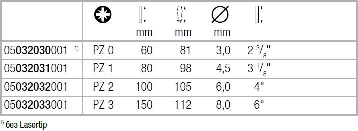 Крестовая отвертка PZ, нержавеющая сталь PZ0х60 мм WERA 05032030001