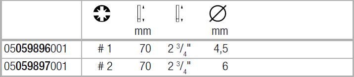 Насадки 855/4 PZ/S PZ/S1 | PZ/S2 WERA