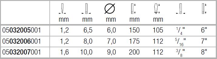 Шлицевая отвёртка из нержавеющей стали 3-10 мм Wera