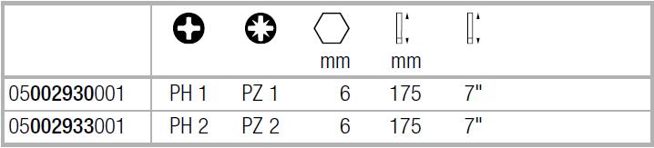 Комбинированный рабочий конец Vario PH-PZ WERA