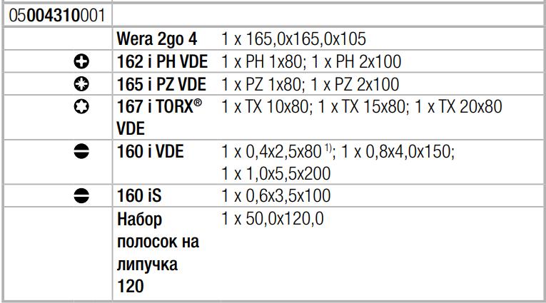 Набор изолированных отвёрток Kraftform 2go 100 ( SL, PH, PZ, TX ) WERA 05004310001