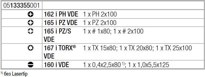 Набор отверток Kraftform Plus Серия 100 (SL, PH, PZ, PZ/S, TX) 160 i/162 i/167 i/9 WERA 05133355001