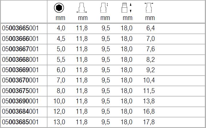 """Торцовая головка Zyklop с приводом 1/4"""" шестигранник Hex 11 8790 FA WERA"""