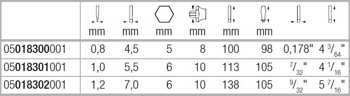Шлицевая ударная отвёртка со вспомогательным шестигранником 4,5-7 мм Wera