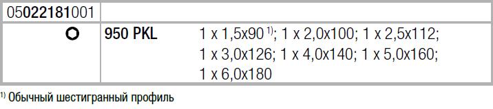 Набор Г-образных ключей, метрических, хромированных 950/7 Hex-Plus 1 WERA 05022181001