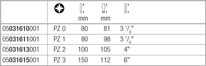 Крестовая изолированная отвертка Kraftform Comfort PZ0х80 мм WERA 05031610001
