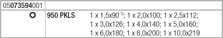 Набор Г-образных ключей, метрических, хромированных 950/9 Hex-Plus 4 WERA 05073594001
