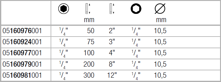 Универсальный держатель с пружинным стопорным кольцом 899/4/1 S 50-300мм WERA