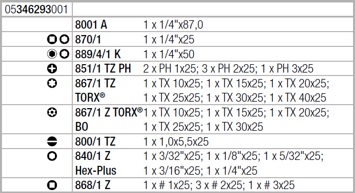 Bit-Check 30 Zyklop Mini 2 WERA 05346293001