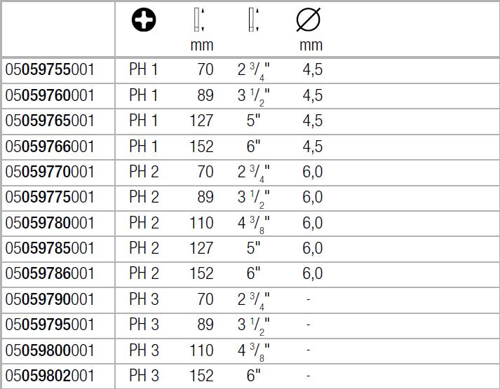 Бита Philips 89мм 851/4 Z WERA