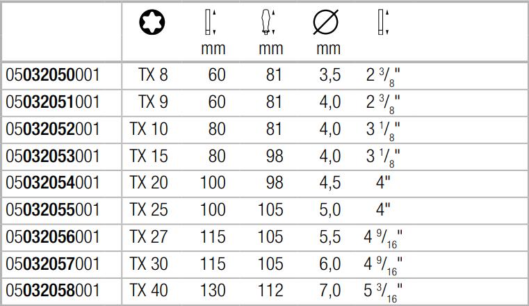 Отвёртка из нержавеющей стали 3367 TORX® TX8-TX40 Wera