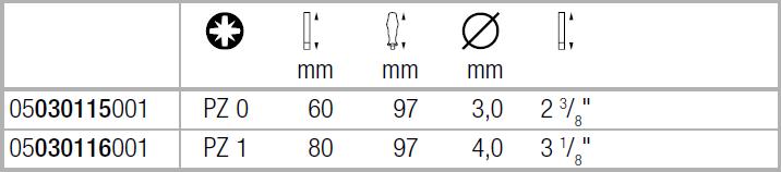 Крестовая отвертка для электронщика с электростатической защитой Kraftform Micro ESD  PZ1х80 мм WERA 05030116001