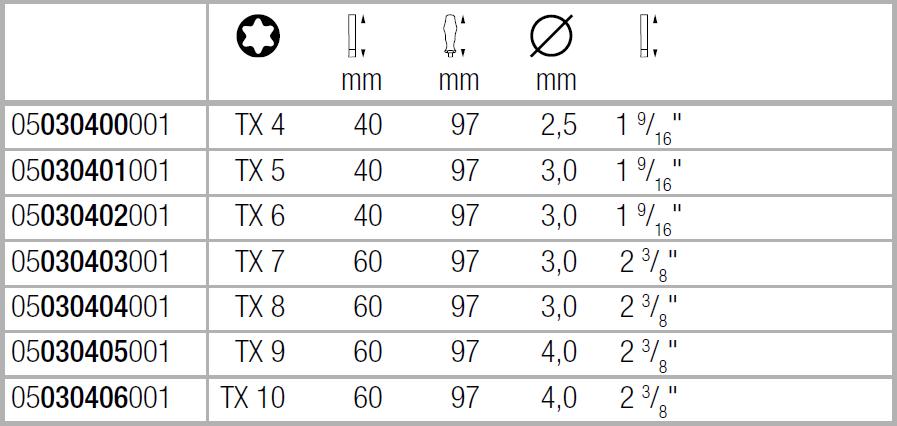 Отвёртка TORX® HF (с фиксирующей функцией) для электронщиков Kraftform Micro ESD TX10х60 мм WERA 05030406001
