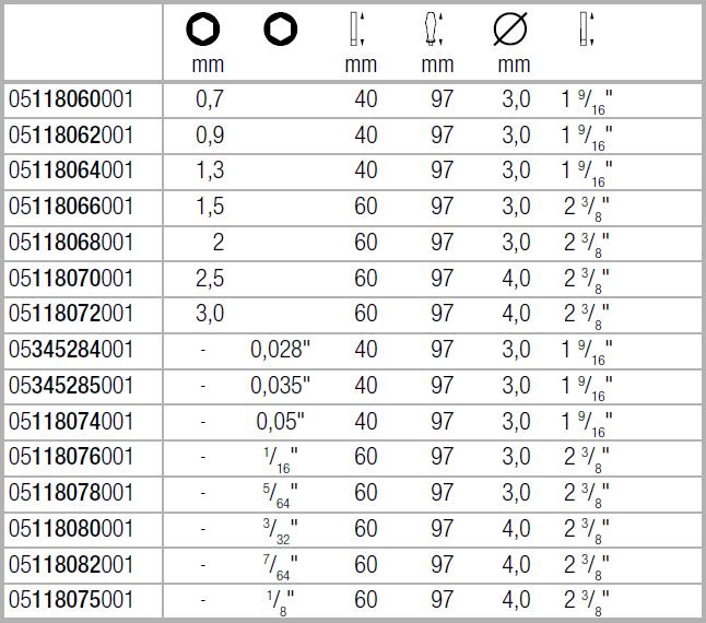 Шестигранная отвертка для электронщиков Kraftform Micro HEX 3,0х60 мм WERA 05118072001