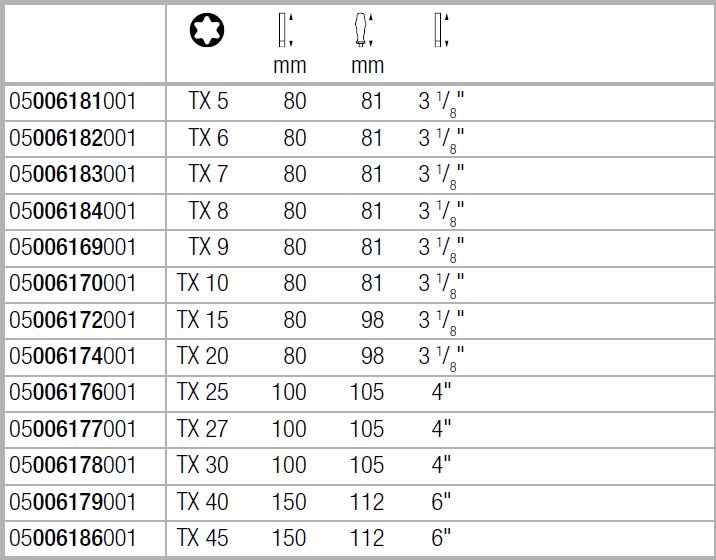 Изолированная отвертка для винтов TORX TX8х80 WERA 05006184001