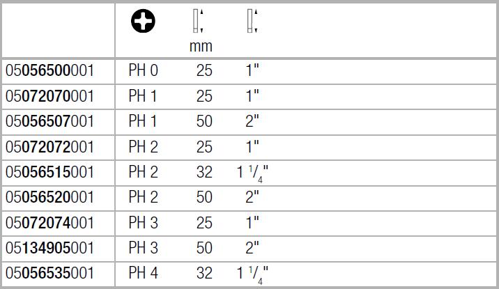 Бита PH2х25 мм WERA 05072072001
