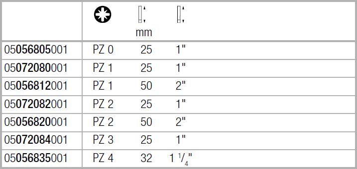 Бита PZ2х25 мм WERA 05072082001