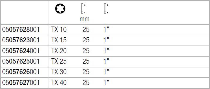 Бита Impaktor ударная TX30х25 мм WERA 05057626001