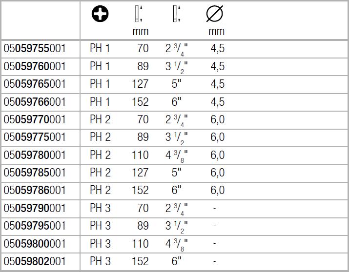 Бита PH1х152 мм WERA 05059766001